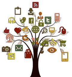 création de site web internet et développement php